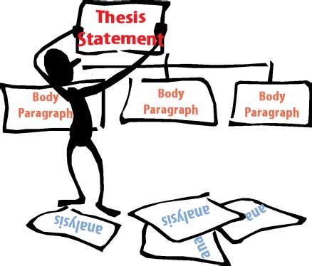 Thesis planning report